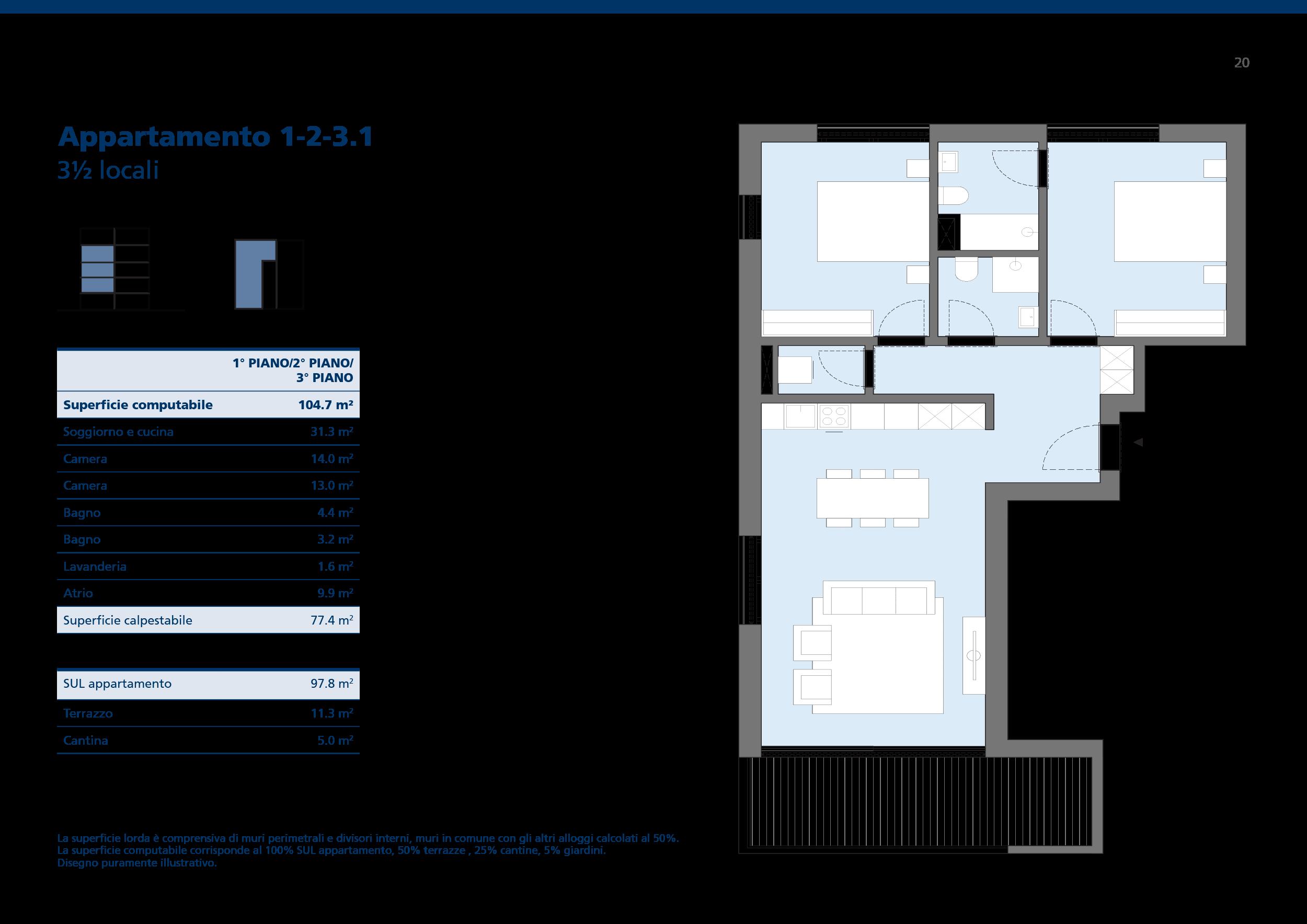 Appartamento 1.1/2.1/3.1