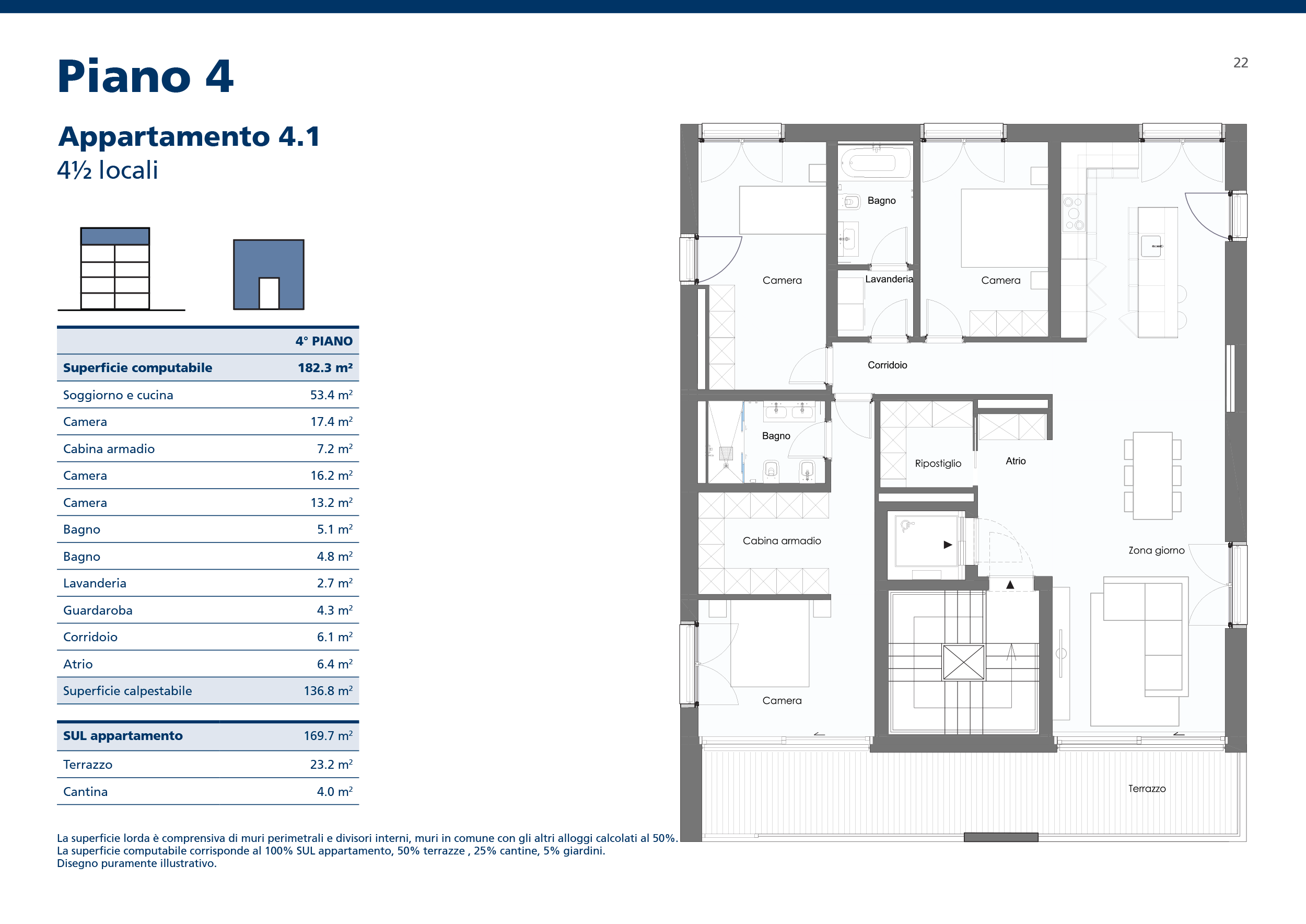 Appartamento 4.1